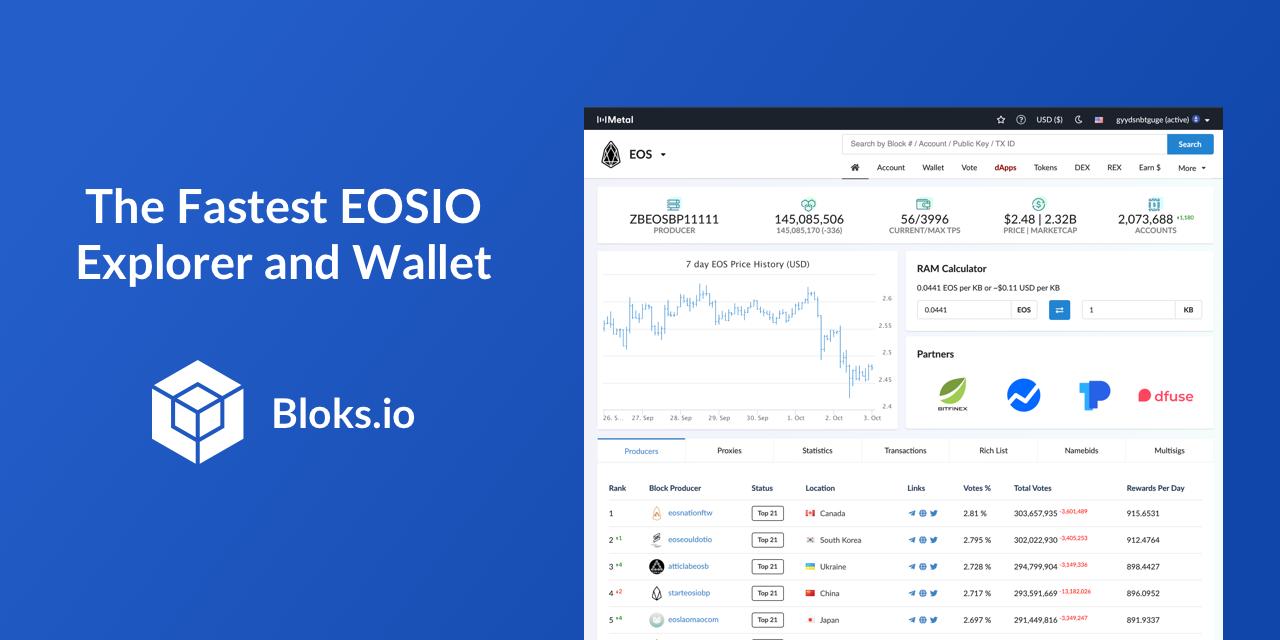 Bloks io | Fastest EOS Block Explorer and Wallet | EOS Cafe & HKEOS